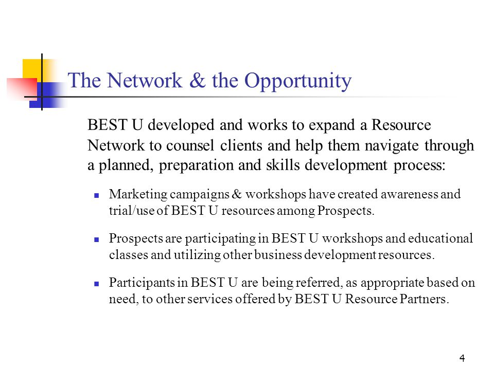 4 The Network & the Opportunity BEST U developed and works to expand a Resource Network to counsel clients and help them navigate through a planned, preparation and skills development process: Marketing campaigns & workshops have created awareness and trial/use of BEST U resources among Prospects.