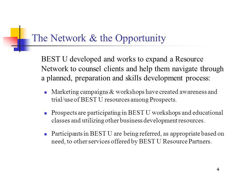 5 The BEST U Network - Scope The BEST U Network has 6 broad resource categories: Local Economic & Community Development orgs.