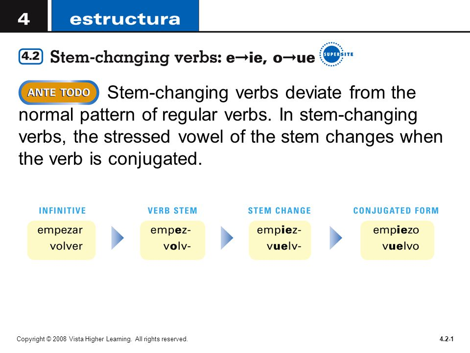 Copyright © 2008 Vista Higher Learning. All rights reserved.4.2-1 Stem-changing verbs deviate from the normal pattern of regular verbs. In stem-changi