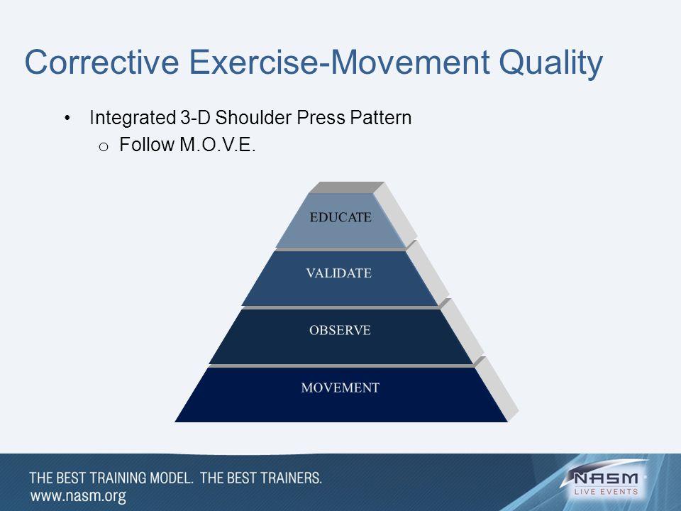 Corrective Exercise-Movement Quality Integrated 3-D Shoulder Press Pattern o Follow M.O.V.E.