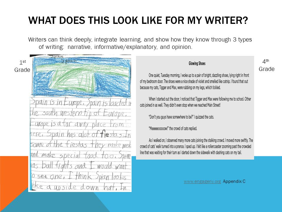 WHAT DOES THIS LOOK LIKE FOR MY WRITER? Writers can think deeply, integrate learning, and show how they know through 3 types of writing: narrative, in