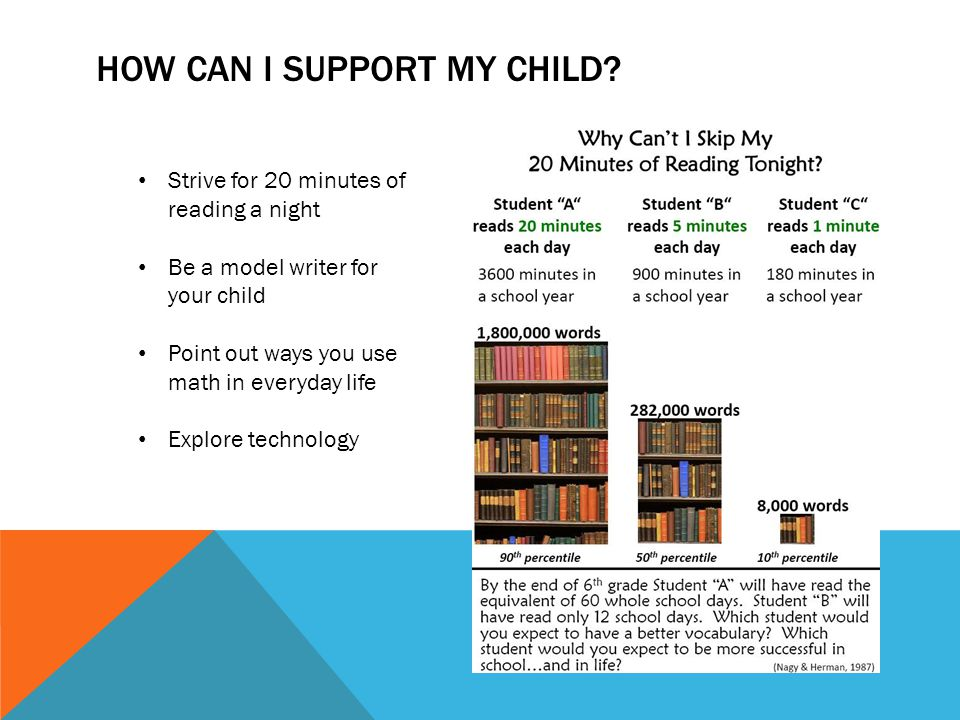 HOW CAN I SUPPORT MY CHILD.