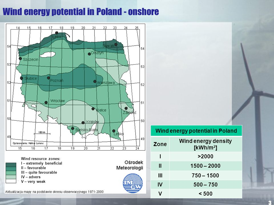 Wind energy potential in Poland - offshore Source: South Baltic Wind Atlas.