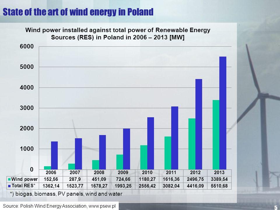 Wind energy industry in Poland – some examples Name of the companyAddresswwwArea of activity Celsa Huta Ostrowiec 27-400 Ostrowiec Świętokrzyski Samsonowicza 2 www.celsaho.com Ramparts and other steal elements Fabryka Maszyn Budowlanych FAMABA S.A.