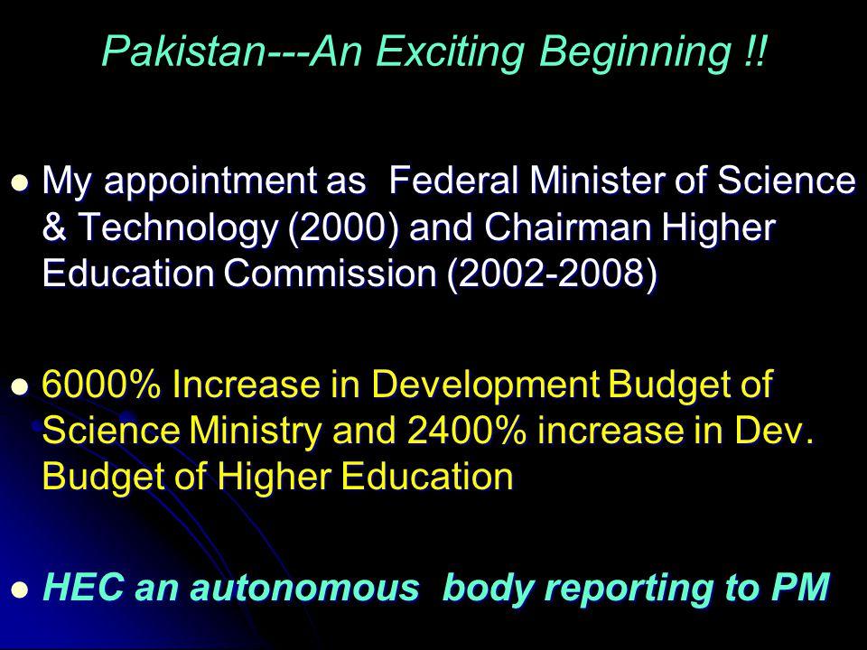 Pakistan---An Exciting Beginning !.
