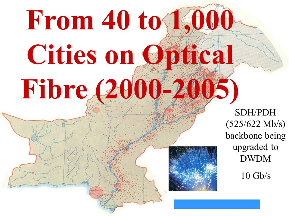 822 cities on the Internet 2002 Iran Afghanistan India China From 40 to 1,000 Cities on Optical Fibre (2000-2005) SDH/PDH (525/622 Mb/s) backbone being upgraded to DWDM 10 Gb/s