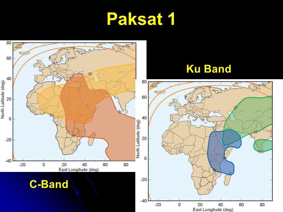 Paksat 1 Ku Band C-Band