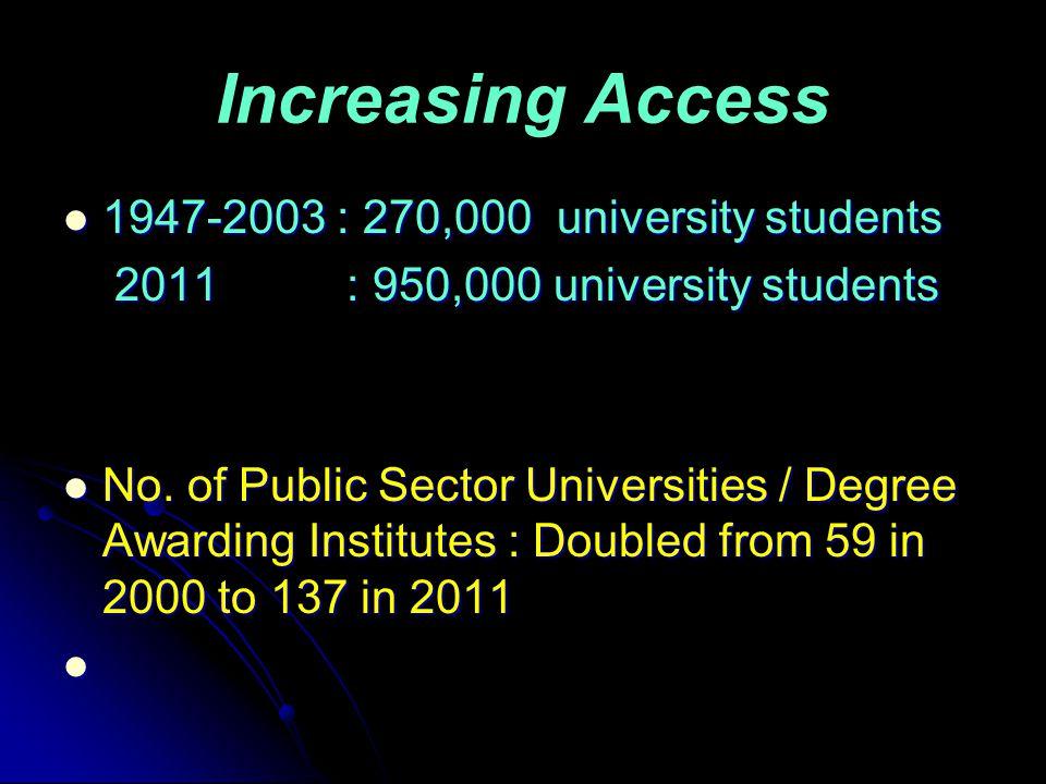 Increasing Access 1947-2003 : 270,000 university students 1947-2003 : 270,000 university students 2011 : 950,000 university students 2011 : 950,000 university students No.