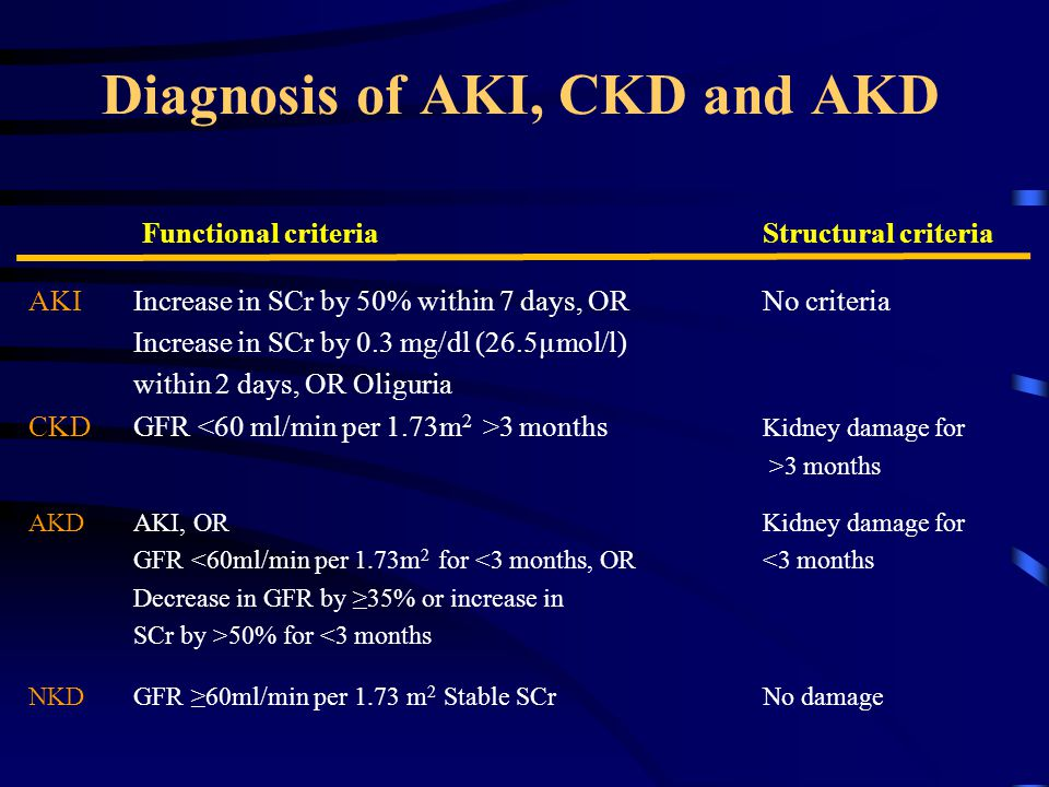 Diagnosis of AKI, CKD and AKD Functional criteria Structural criteria AKI Increase in SCr by 50% within 7 days, OR No criteria Increase in SCr by 0.3