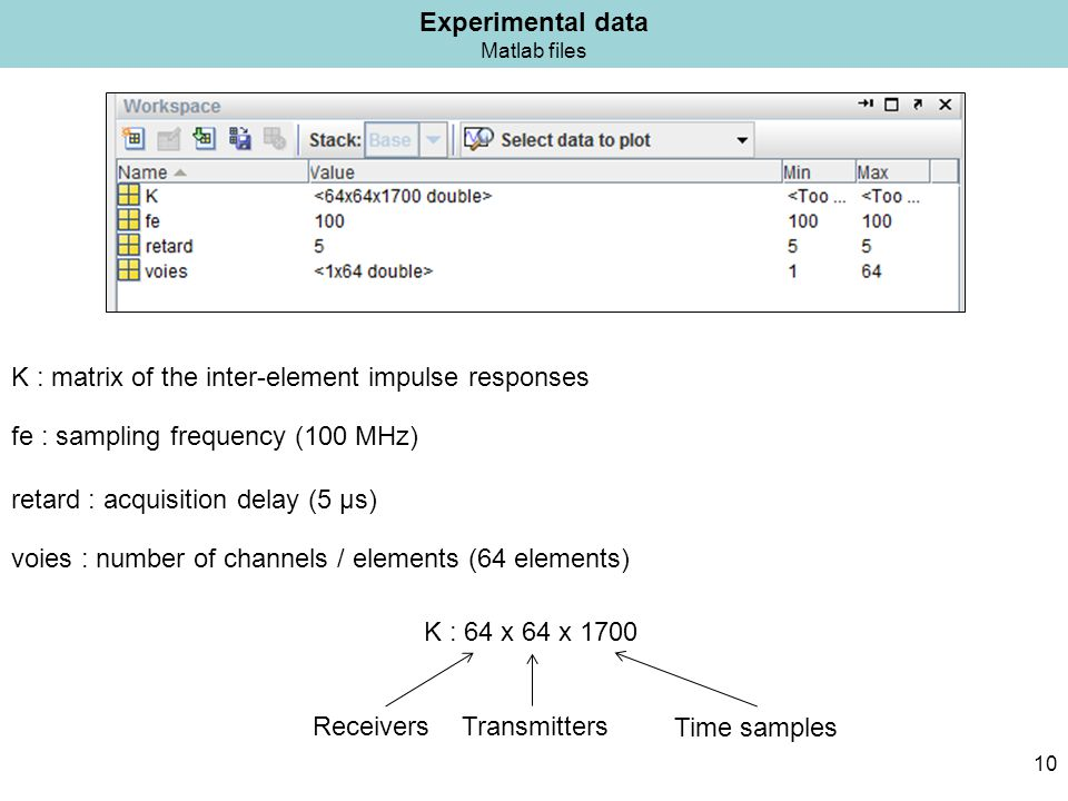 Experimental data Matlab files 10 K : matrix of the inter-element impulse responses K : 64 x 64 x 1700 fe : sampling frequency (100 MHz) retard : acqu