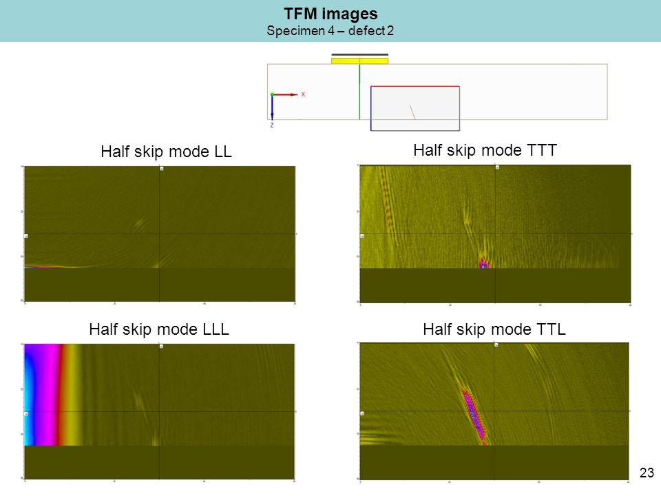TFM images Specimen 4 – defect 2 23 Half skip mode TTT Half skip mode TTLHalf skip mode LLL Half skip mode LL