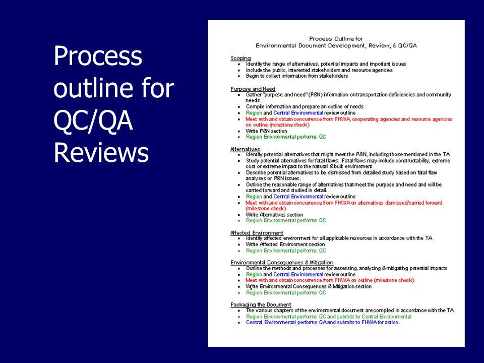 Process outline for QC/QA Reviews