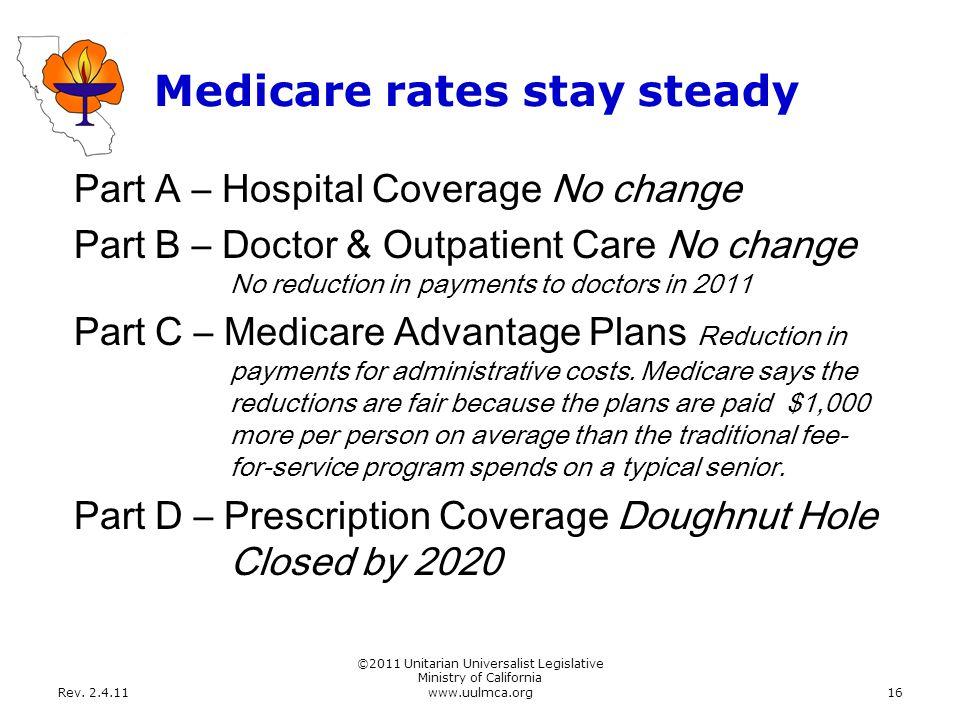 Rev. 2.4.11 ©2011 Unitarian Universalist Legislative Ministry of California www.uulmca.org16 Medicare rates stay steady Part A – Hospital Coverage No