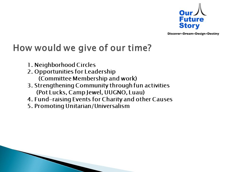 How would we give of our time? 1. Neighborhood Circles 2. Opportunities for Leadership (Committee Membership and work) 3. Strengthening Community thro