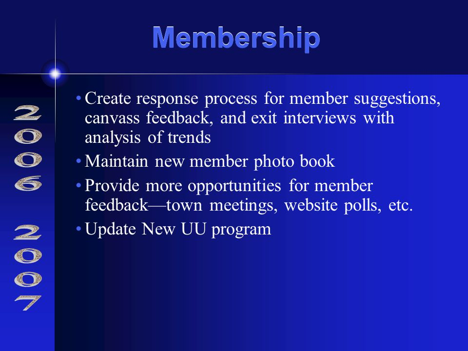 Membership Create response process for member suggestions, canvass feedback, and exit interviews with analysis of trends Maintain new member photo book Provide more opportunities for member feedback—town meetings, website polls, etc.