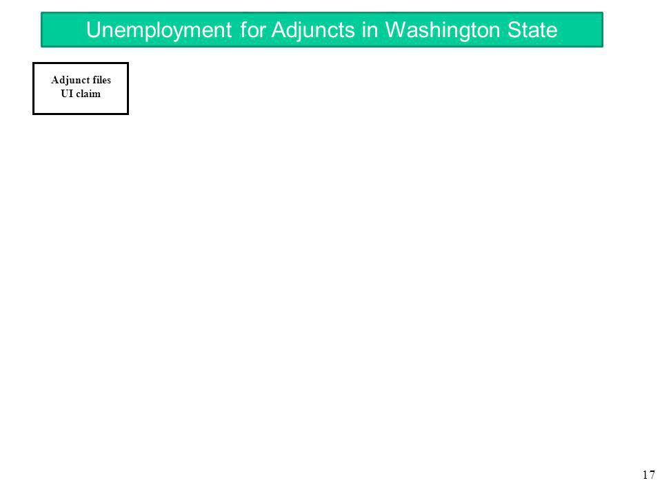 17 Adjunct files UI claim Unemployment for Adjuncts in Washington State