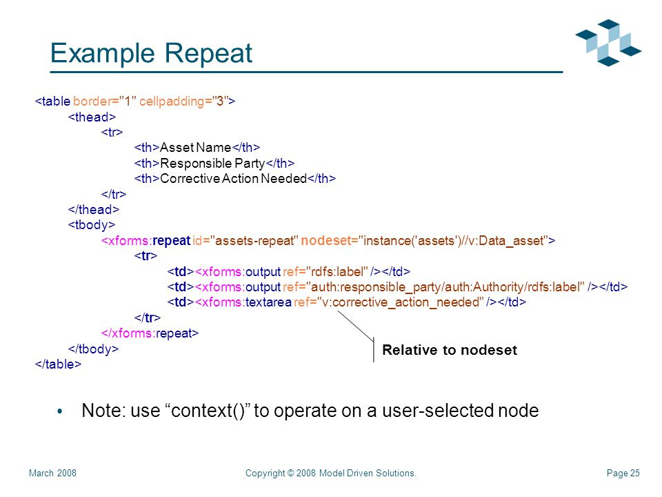 Page 25 Example Repeat Copyright © 2008 Model Driven Solutions.March 2008 Asset Name Responsible Party Corrective Action Needed Relative to nodeset Note: use context() to operate on a user-selected node