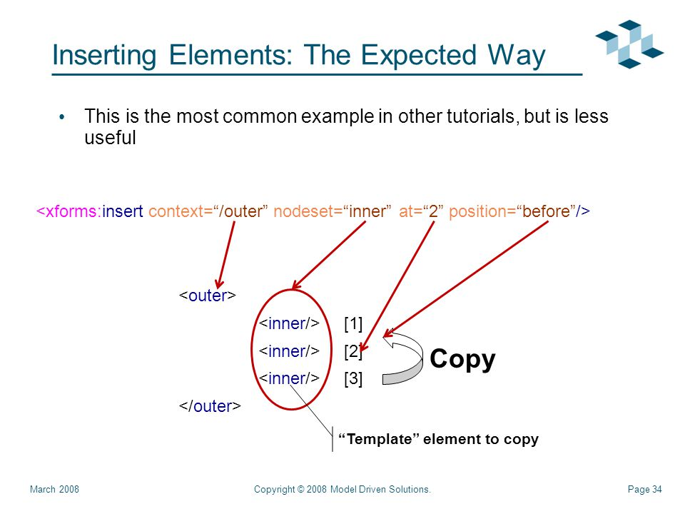 Page 34 Inserting Elements: The Expected Way [1] [2] [3] Copyright © 2008 Model Driven Solutions.March 2008 Copy Template element to copy This is the most common example in other tutorials, but is less useful