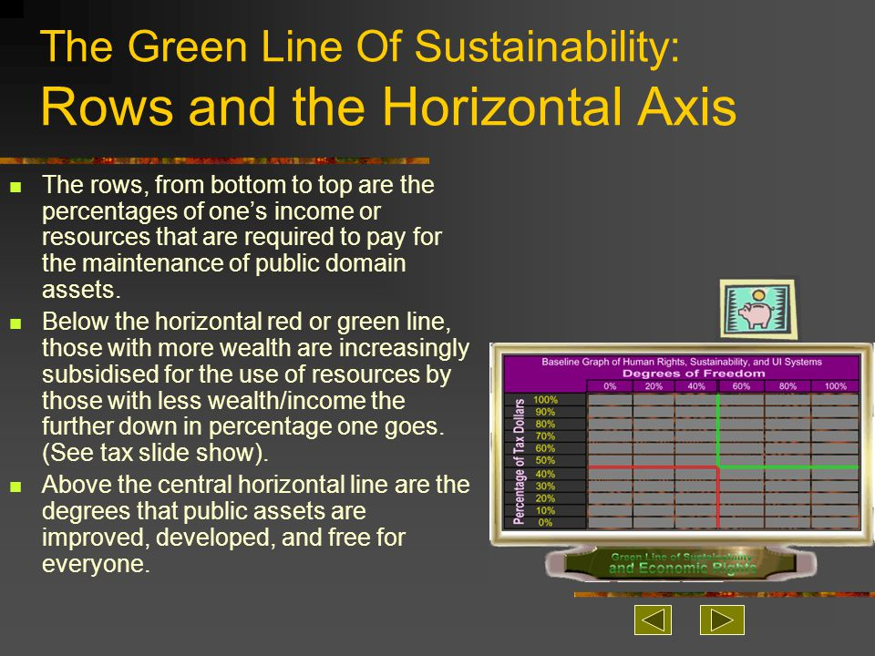 The Green Line Of Sustainability: Rows and the Horizontal Axis The rows, from bottom to top are the percentages of one's income or resources that are required to pay for the maintenance of public domain assets.