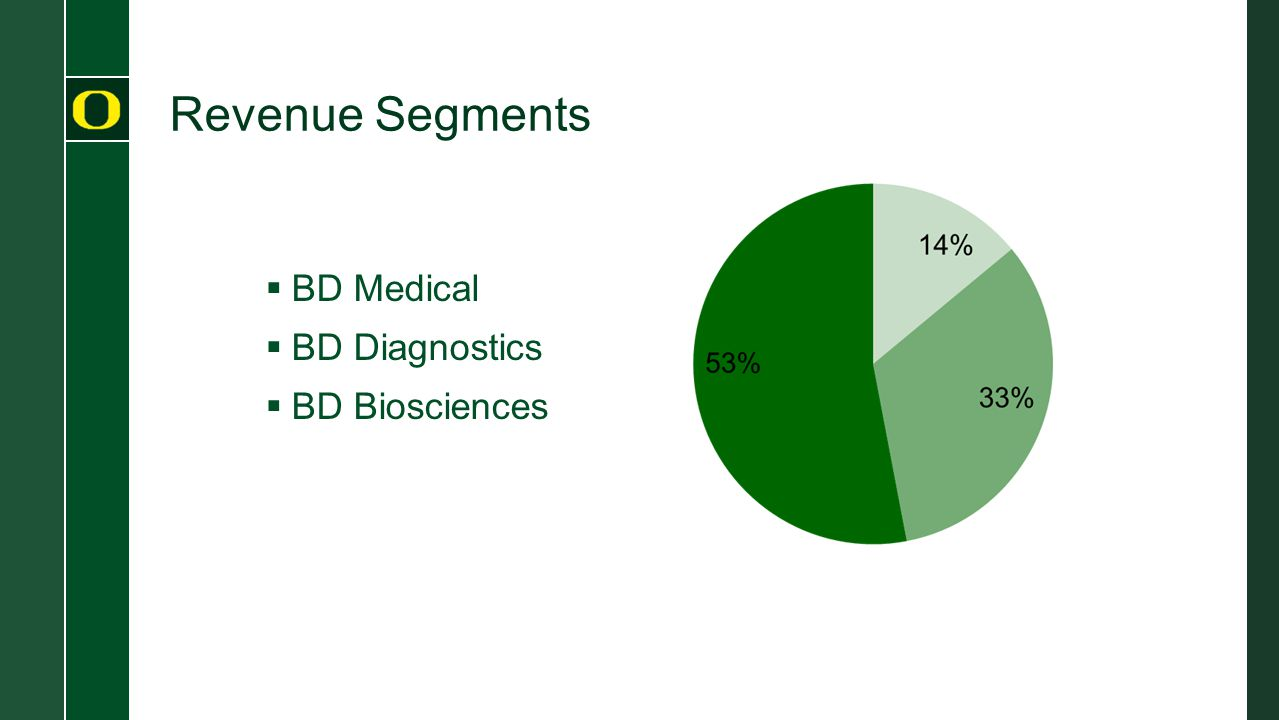 Revenue Segments  BD Medical  BD Diagnostics  BD Biosciences