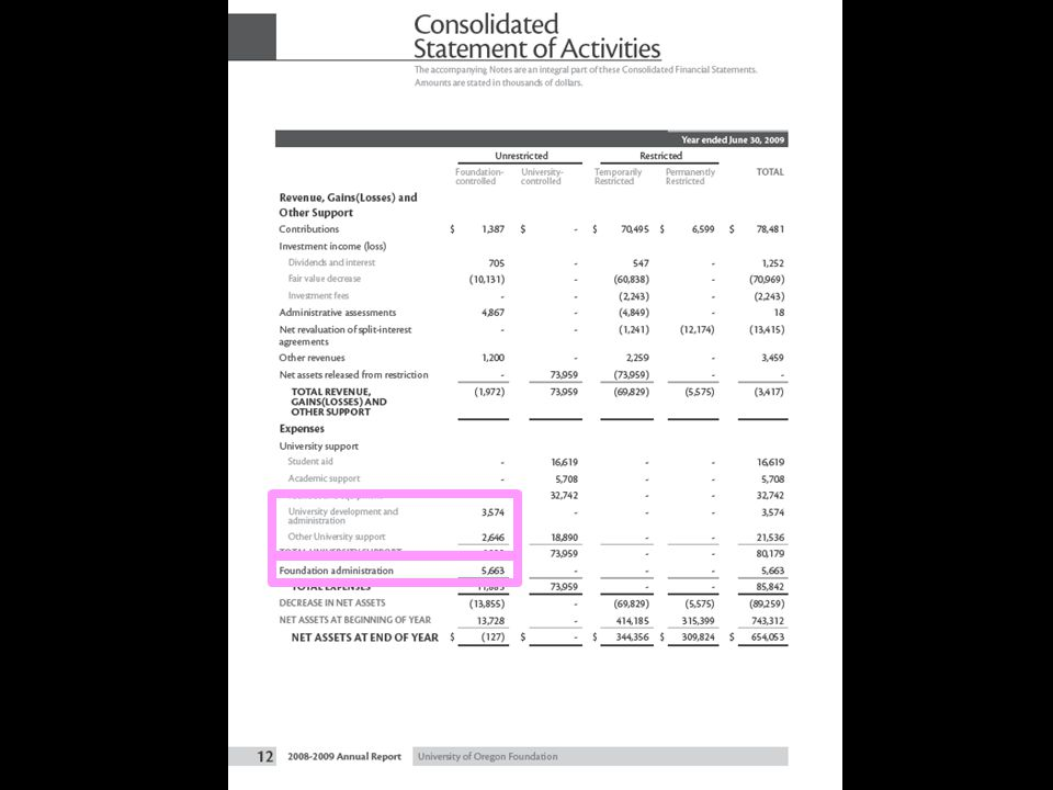 Financial Statements 33