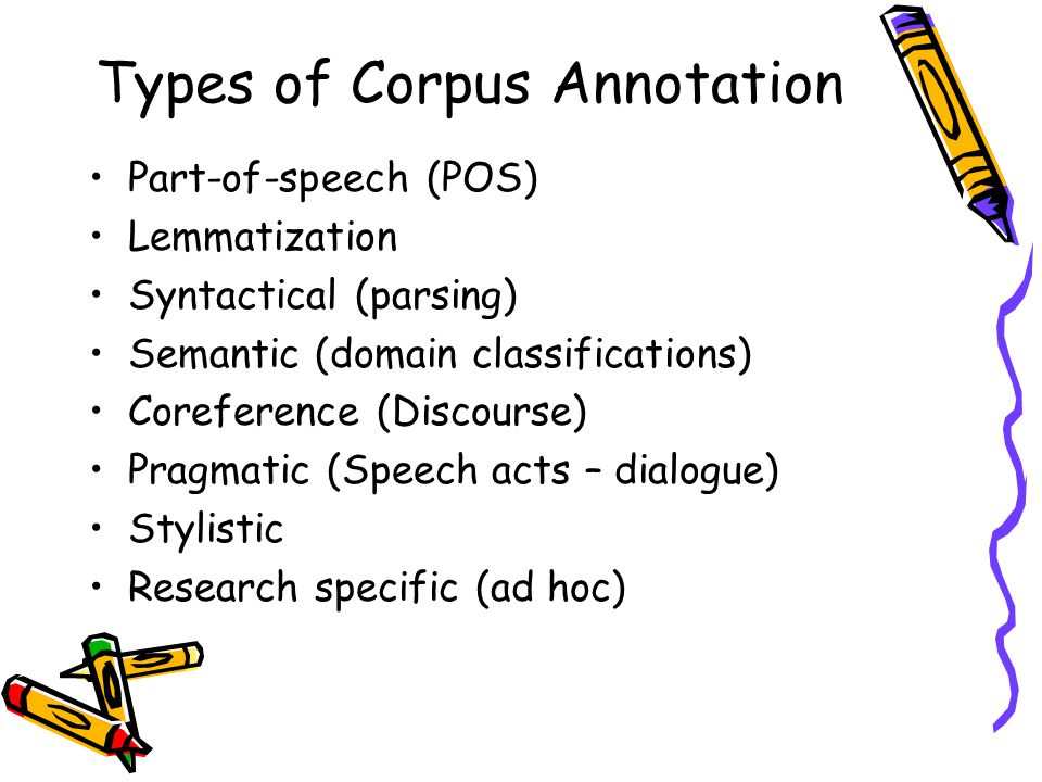 Types of Corpus Annotation Part-of-speech (POS) Lemmatization Syntactical (parsing) Semantic (domain classifications) Coreference (Discourse) Pragmati