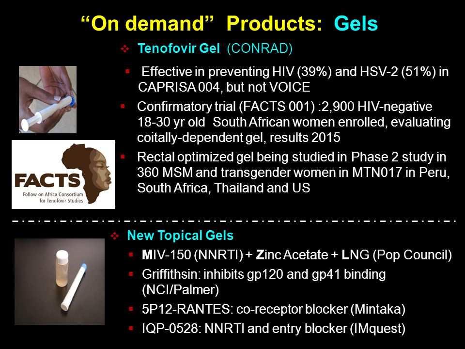 On demand Products: Gels  Tenofovir Gel (CONRAD)  Effective in preventing HIV (39%) and HSV-2 (51%) in CAPRISA 004, but not VOICE  Confirmatory trial (FACTS 001) :2,900 HIV-negative 18-30 yr old South African women enrolled, evaluating coitally-dependent gel, results 2015  Rectal optimized gel being studied in Phase 2 study in 360 MSM and transgender women in MTN017 in Peru, South Africa, Thailand and US  New Topical Gels  MIV-150 (NNRTI) + Zinc Acetate + LNG (Pop Council)  Griffithsin: inhibits gp120 and gp41 binding (NCI/Palmer)  5P12-RANTES: co-receptor blocker (Mintaka)  IQP-0528: NNRTI and entry blocker (IMquest)