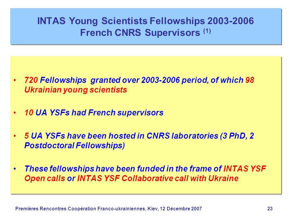 Premières Rencontres Coopération Franco-ukrainiennes, Kiev, 12 Décembre 200723 INTAS Young Scientists Fellowships 2003-2006 French CNRS Supervisors (1