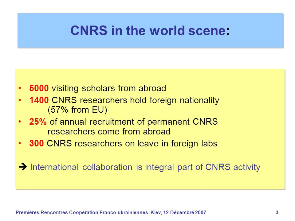Premières Rencontres Coopération Franco-ukrainiennes, Kiev, 12 Décembre 20073 CNRS in the world scene: 5000 visiting scholars from abroad 1400 CNRS researchers hold foreign nationality (57% from EU) 25% of annual recruitment of permanent CNRS researchers come from abroad 300 CNRS researchers on leave in foreign labs  International collaboration is integral part of CNRS activity 5000 visiting scholars from abroad 1400 CNRS researchers hold foreign nationality (57% from EU) 25% of annual recruitment of permanent CNRS researchers come from abroad 300 CNRS researchers on leave in foreign labs  International collaboration is integral part of CNRS activity