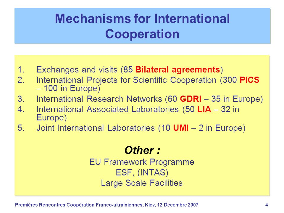 Premières Rencontres Coopération Franco-ukrainiennes, Kiev, 12 Décembre 20074 Mechanisms for International Cooperation 1.Exchanges and visits (85 Bilateral agreements) 2.International Projects for Scientific Cooperation (300 PICS – 100 in Europe) 3.International Research Networks (60 GDRI – 35 in Europe) 4.International Associated Laboratories (50 LIA – 32 in Europe) 5.Joint International Laboratories (10 UMI – 2 in Europe) Other : EU Framework Programme ESF, (INTAS) Large Scale Facilities 1.Exchanges and visits (85 Bilateral agreements) 2.International Projects for Scientific Cooperation (300 PICS – 100 in Europe) 3.International Research Networks (60 GDRI – 35 in Europe) 4.International Associated Laboratories (50 LIA – 32 in Europe) 5.Joint International Laboratories (10 UMI – 2 in Europe) Other : EU Framework Programme ESF, (INTAS) Large Scale Facilities