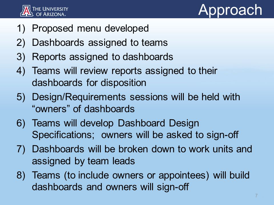 Approach-Cont'd 9)Reporting team leads will be responsible to work with module leads to ensure dashboards are included in scenarios/scripts for testing in Integration Test 2 10) Dashboard user guide/help text will be completed for each dashboard 11)Team Leads responsible to ensure the Reporting Inventory is updated to reflect new report locations to provide old to new mapping 8