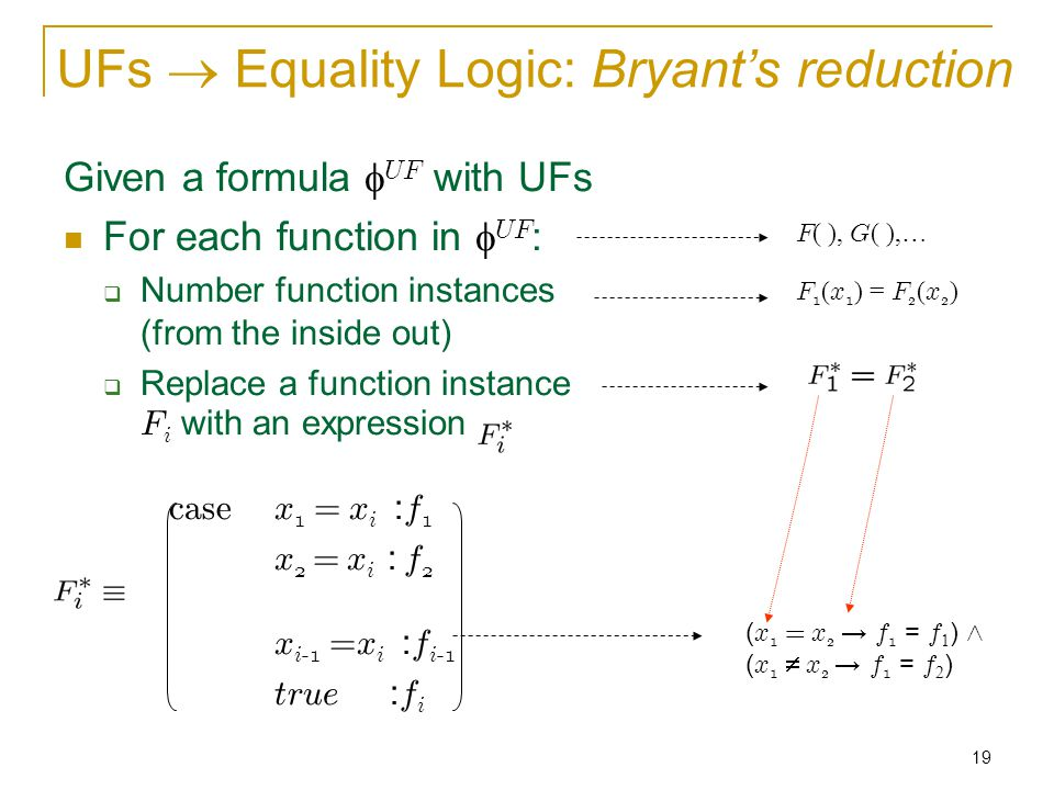 19 Given a formula  UF with UFs For each function in  UF :  Number function instances (from the inside out)  Replace a function instance F i with an expression case x 1 = x i : f 1 x 2 = x i : f 2 x i-1 =x i : f i-1 true : f i UFs  Equality Logic: Bryant's reduction F 1 ( x 1 ) = F 2 ( x 2 ) F ( ), G ( ),… ( x 1 = x 2 → f 1 = f 1 ) Æ ( x 1  x 2 → f 1 = f 2 )