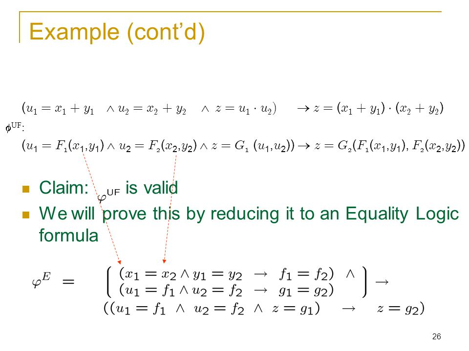 26 Example (cont'd) ( u 1 = x 1 + y 1  u 2 = x 2 + y 2  z = u 1  u 2 )  z = ( x 1 + y 1 )  ( x 2 + y 2 ) ( u 1 = F 1 ( x 1, y 1 )  u 2 = F 2 ( x 2, y 2 )  z = G 1 ( u 1, u 2 ))  z = G 2 ( F 1 ( x 1, y 1 ), F 2 ( x 2, y 2 )) Claim: is valid We will prove this by reducing it to an Equality Logic formula  UF :