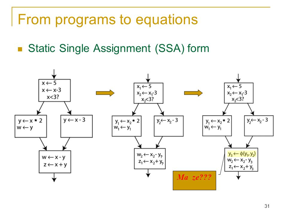 31 From programs to equations Static Single Assignment (SSA) form Ma ze