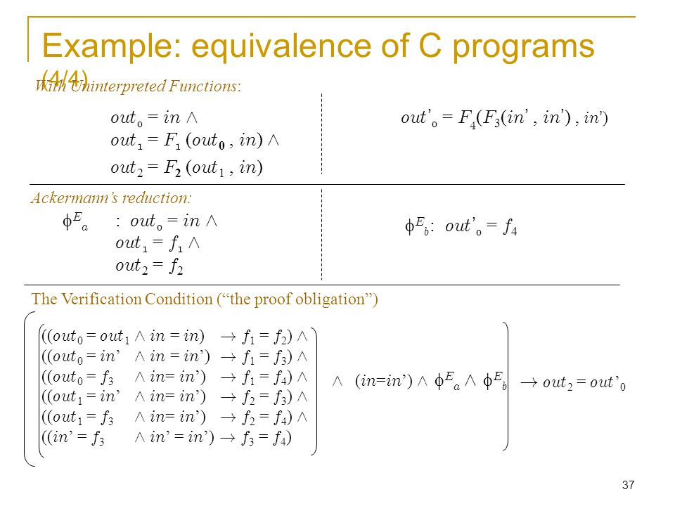 37 Example: equivalence of C programs (4/4) With Uninterpreted Functions: out 0 = in Æ out 1 = F 1 ( out 0, in ) Æ out 2 = F 2 ( out 1, in ) out ' 0 = F 4 ( F 3 ( in ', in ' ), in ' )  E a : out 0 = in Æ out 1 = f 1 Æ out 2 = f 2  E b : out ' 0 = f 4 Ackermann's reduction: The Verification Condition ( the proof obligation ) (( out 0 = out 1 Æ in = in ) .