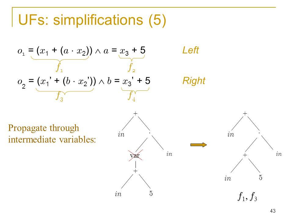 43 UFs: simplifications (5) f1, f3f1, f3 Propagate through intermediate variables: + in ¢ o 1 = ( x 1 + ( a ¢ x 2 ))  a = x 3 + 5Left f 1 f 2 o 2 = ( x 1 ' + ( b ¢ x 2 '))  b = x 3 ' + 5Right f 3 f 4 var + 5 + in ¢ + 5
