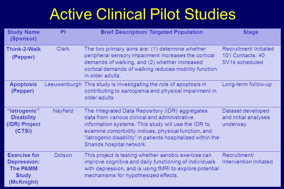 Active Clinical Pilot Studies Study Name (Sponsor) PIBrief Description/ Targeted PopulationStage Think-2-Walk (Pepper) ClarkThe two primary aims are: (1) determine whether peripheral sensory impairment increases the cortical demands of walking, and (2) whether increased cortical demands of walking reduces mobility function in older adults.