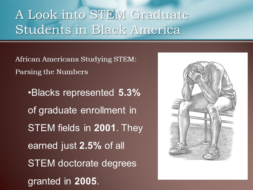 A Look into STEM Graduate Students in Black America African Americans Studying STEM: Parsing the Numbers Blacks represented 5.3% of graduate enrollment in STEM fields in 2001.