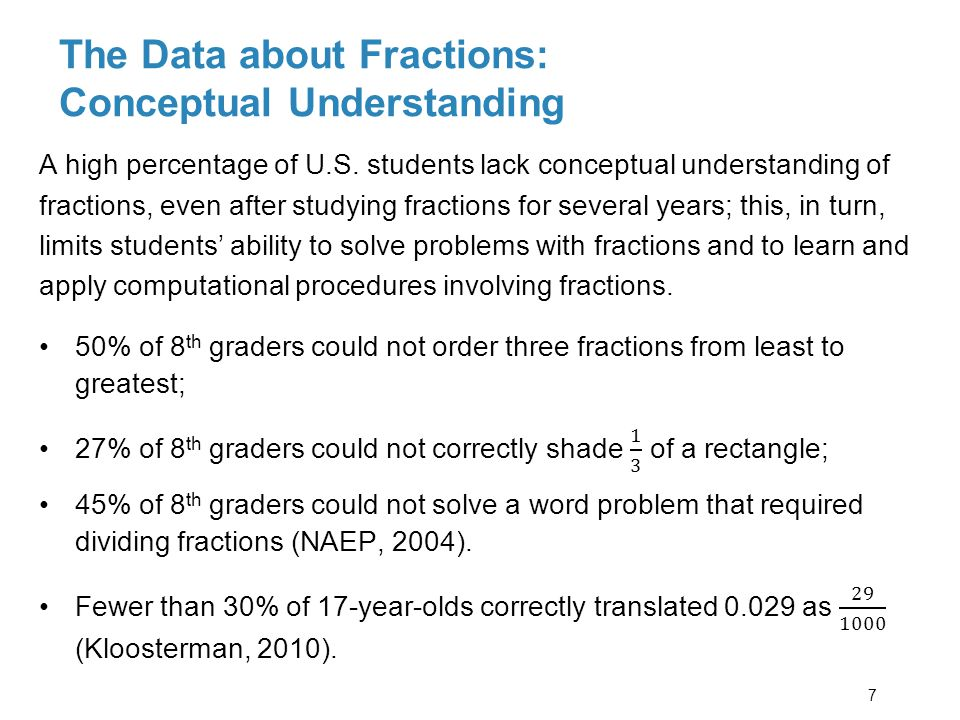 The Data about Fractions: Conceptual Understanding 7