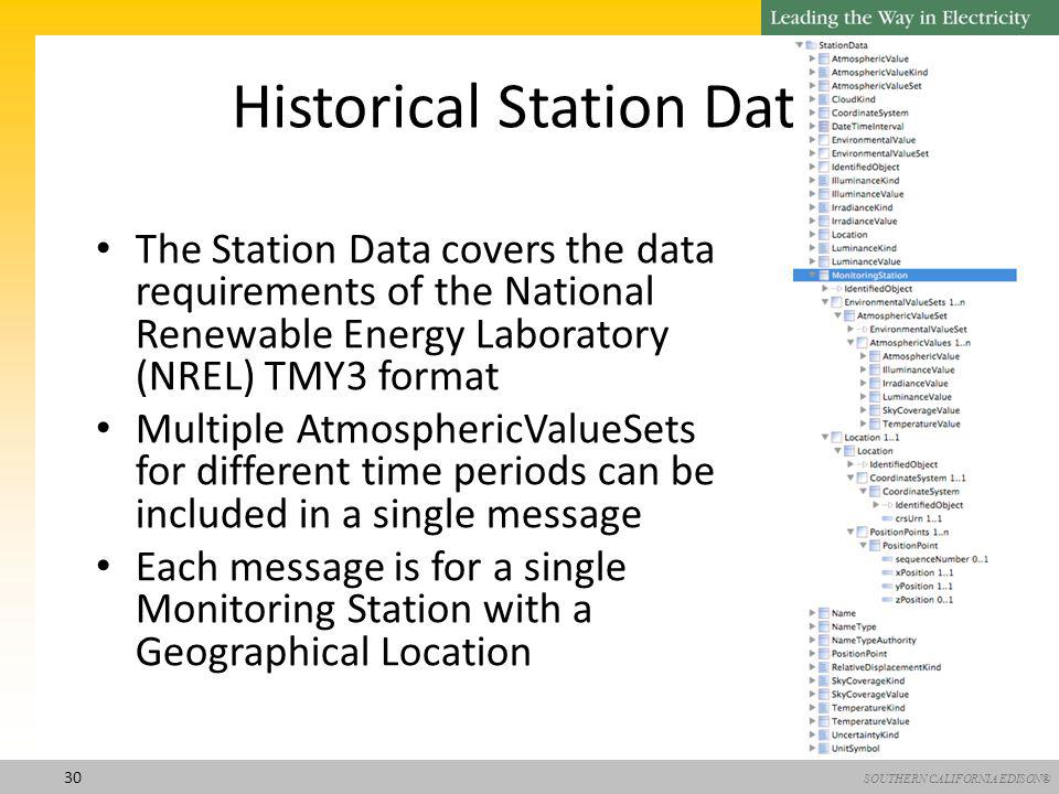 SOUTHERN CALIFORNIA EDISON® Historical Station Data The Station Data covers the data requirements of the National Renewable Energy Laboratory (NREL) TMY3 format Multiple AtmosphericValueSets for different time periods can be included in a single message Each message is for a single Monitoring Station with a Geographical Location 30