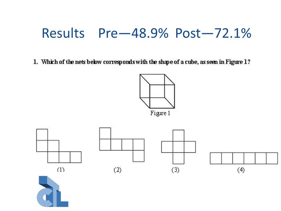Results Pre—48.9% Post—72.1%