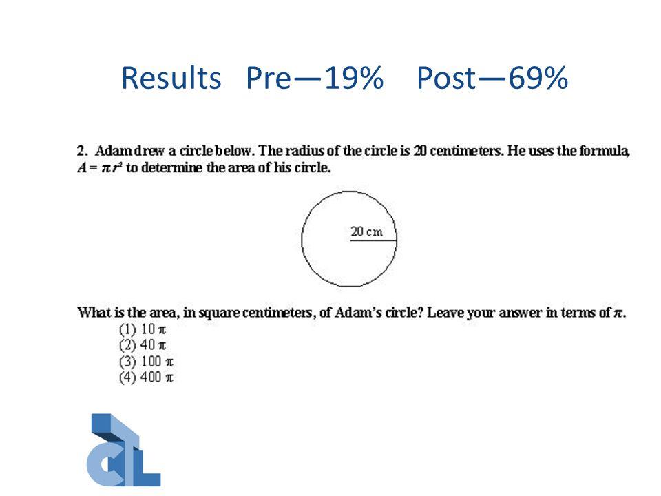 Results Pre—19% Post—69%