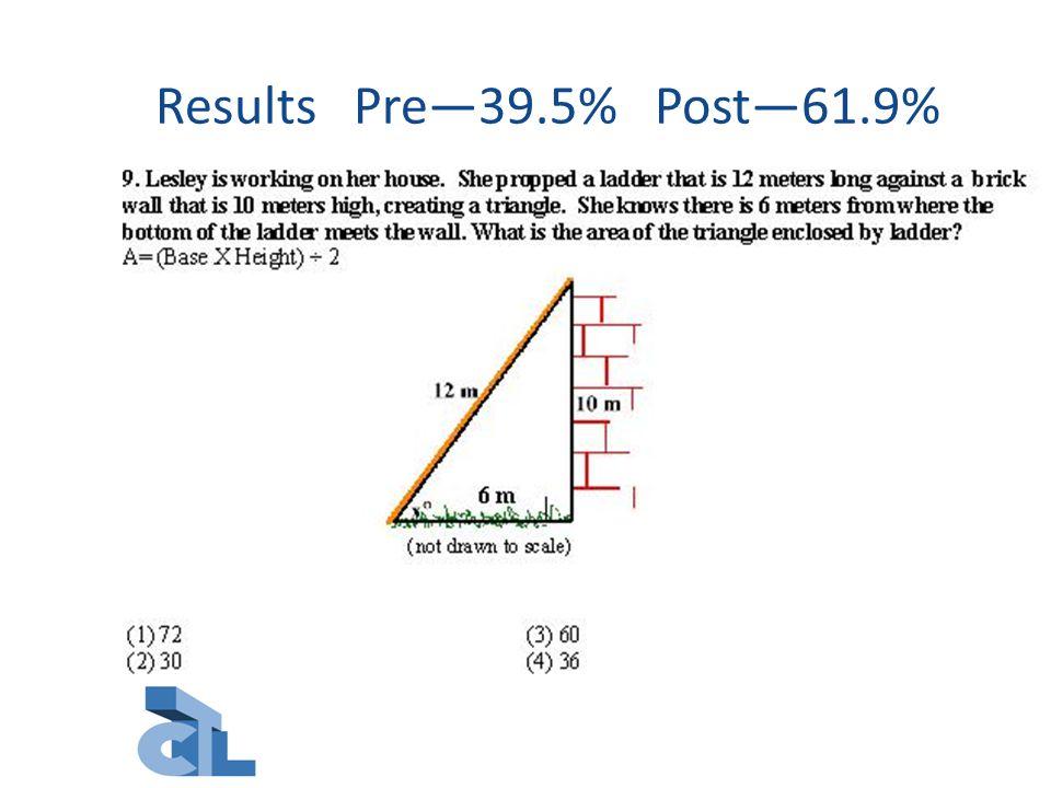 Results Pre—39.5% Post—61.9%