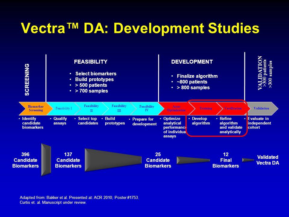 RA Is an Independent Risk Factor for MI, Stroke Solomon DH et al.