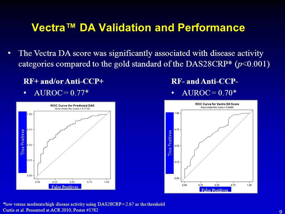 Measuring and Goals of RA Therapy The ACR 2011 Task Force panel recommends –Measuring RA disease activity in a quantitative fashion at least every 3-6 mos –Setting the target for disease activity as either remission, or low disease activity