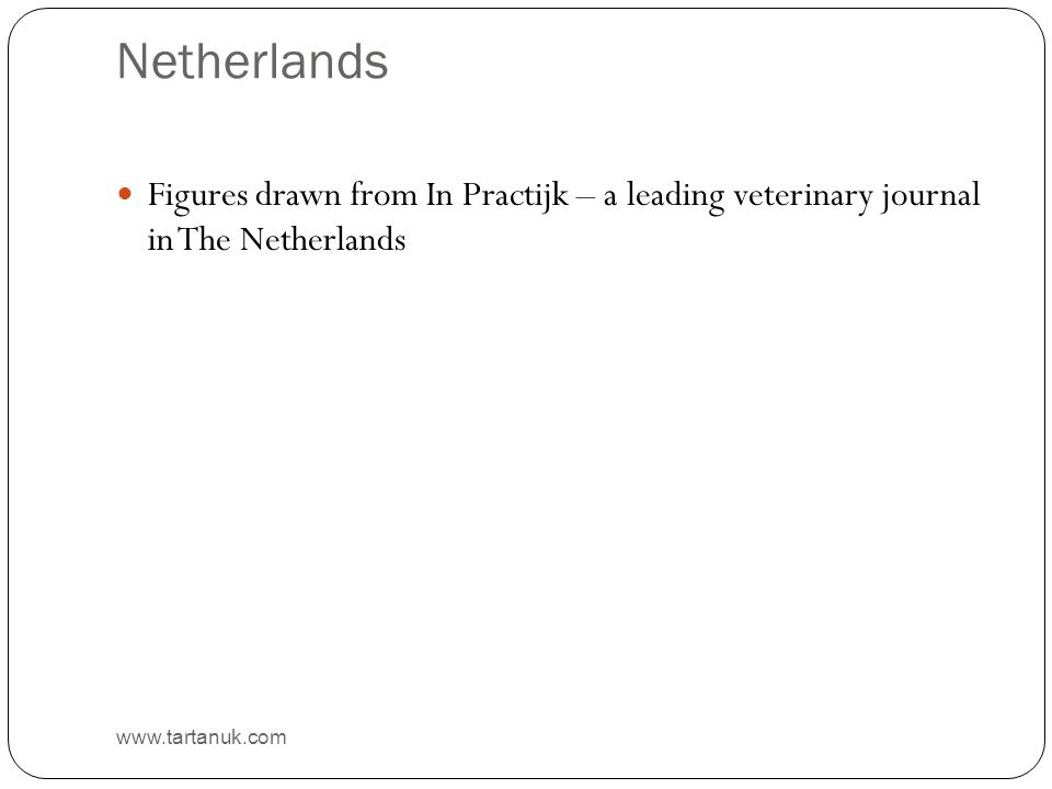 Netherlands www.tartanuk.com Figures drawn from In Practijk – a leading veterinary journal in The Netherlands