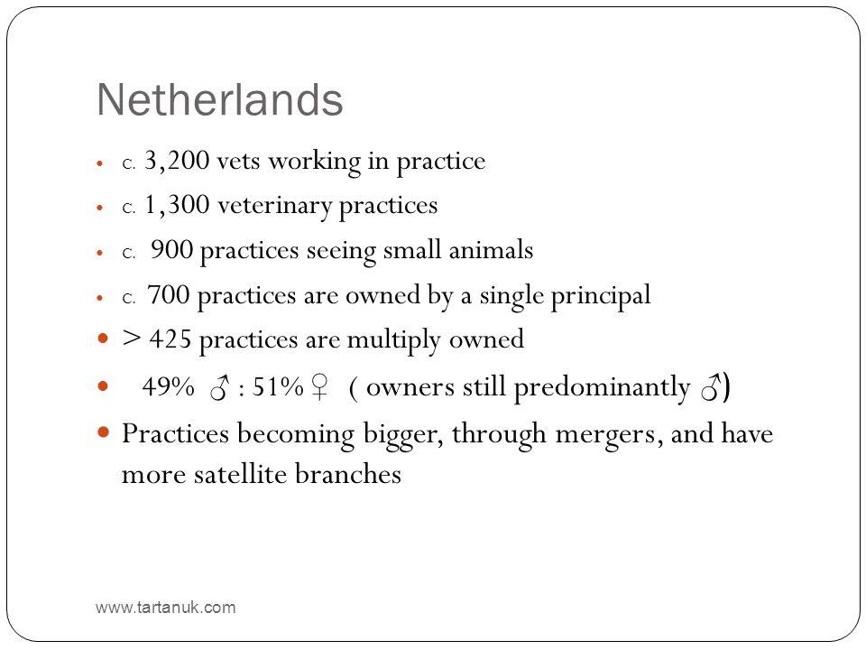 Netherlands www.tartanuk.com C. 3,200 vets working in practice C.