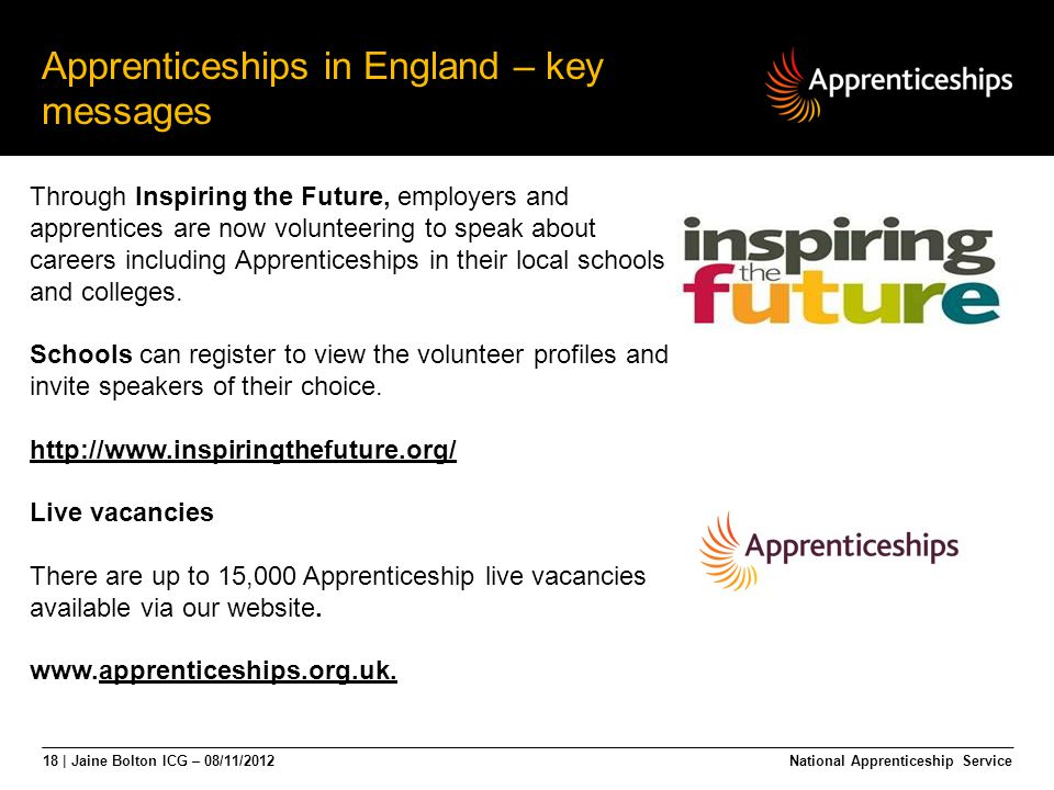 18 | Jaine Bolton ICG – 08/11/2012 Apprenticeships in England – key messages National Apprenticeship Service Through Inspiring the Future, employers and apprentices are now volunteering to speak about careers including Apprenticeships in their local schools and colleges.