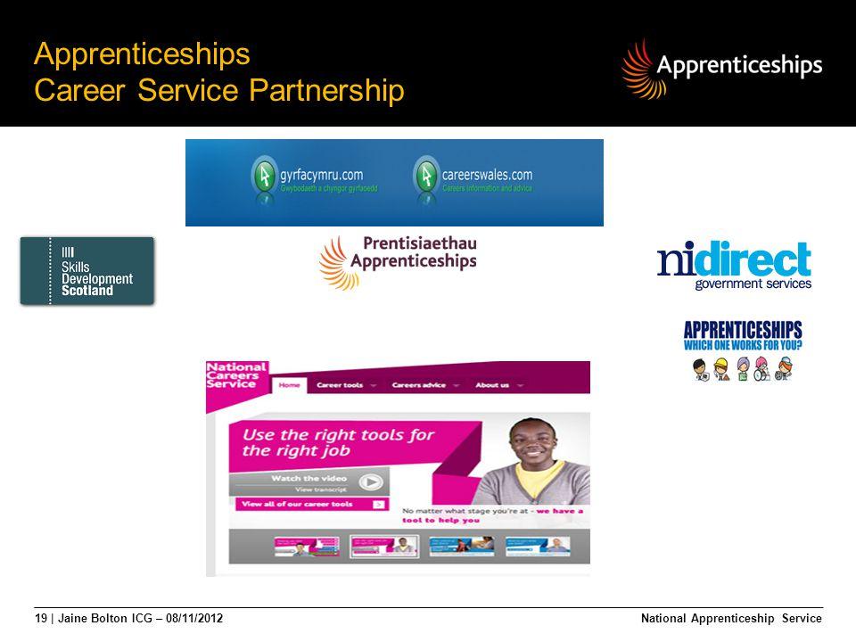 19 | Jaine Bolton ICG – 08/11/2012 Apprenticeships Career Service Partnership National Apprenticeship Service