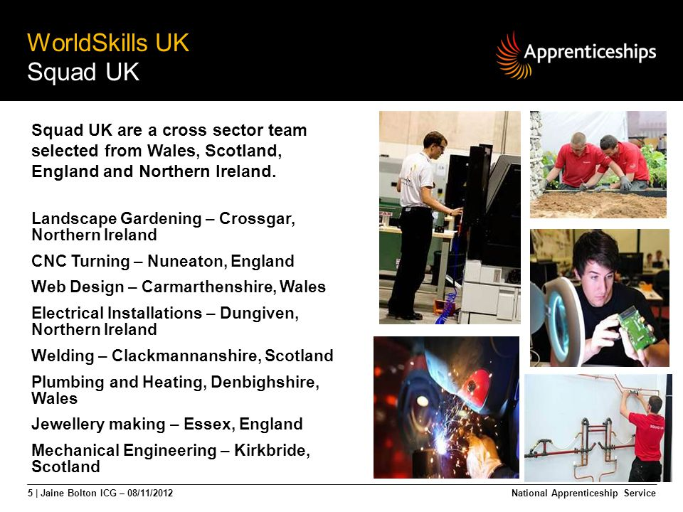 5 | Jaine Bolton ICG – 08/11/2012 WorldSkills UK Squad UK National Apprenticeship Service Squad UK are a cross sector team selected from Wales, Scotland, England and Northern Ireland.